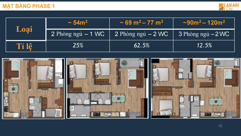thiết kế căn hộ akari city